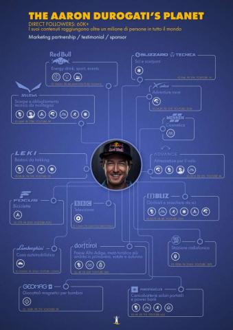 Aaron Durogati: Pilota RedBull X-Alpes 11